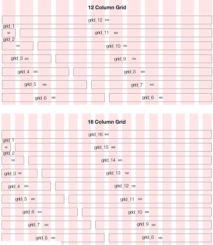 Spoqa 기술 블로그 960 Grid System을 사용한 웹 페이지 제작